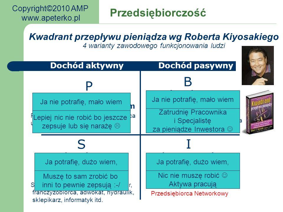 Kwadrant przepływu pieniądza wg Roberta Kiyosakiego 4 warianty zawodowego funkcjonowania ludzi P Pracujesz na etacie, Jesteś czyimś aktywem B Jesteś w