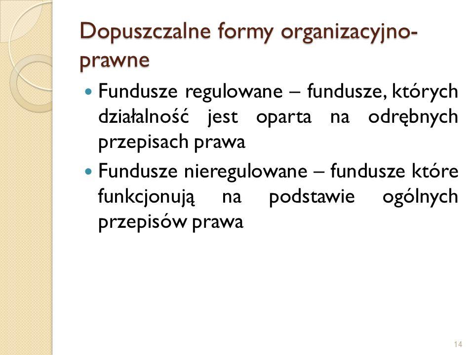 Dopuszczalne formy organizacyjno- prawne Fundusze regulowane – fundusze, których działalność jest oparta na odrębnych przepisach prawa Fundusze nieregulowane – fundusze które funkcjonują na podstawie ogólnych przepisów prawa 14