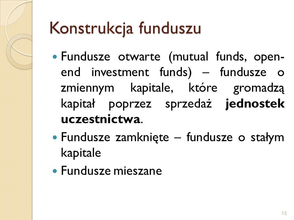 Konstrukcja funduszu Fundusze otwarte (mutual funds, open- end investment funds) – fundusze o zmiennym kapitale, które gromadzą kapitał poprzez sprzedaż jednostek uczestnictwa.