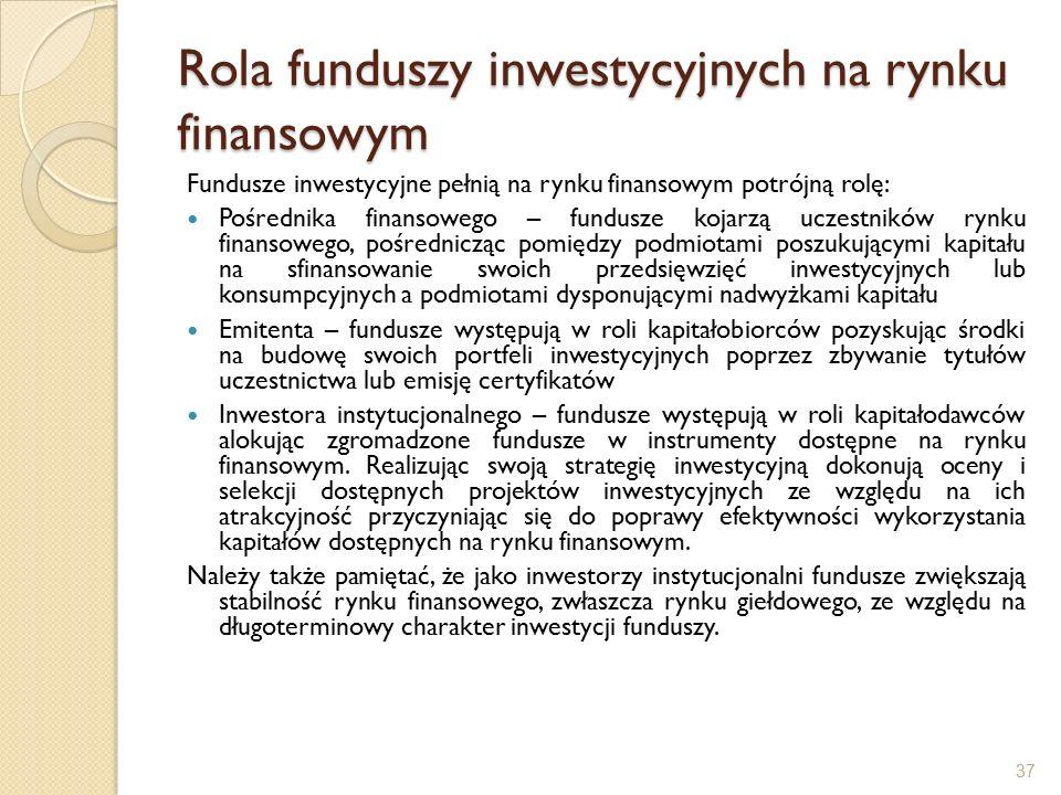 Rola funduszy inwestycyjnych na rynku finansowym Fundusze inwestycyjne pełnią na rynku finansowym potrójną rolę: Pośrednika finansowego – fundusze kojarzą uczestników rynku finansowego, pośrednicząc pomiędzy podmiotami poszukującymi kapitału na sfinansowanie swoich przedsięwzięć inwestycyjnych lub konsumpcyjnych a podmiotami dysponującymi nadwyżkami kapitału Emitenta – fundusze występują w roli kapitałobiorców pozyskując środki na budowę swoich portfeli inwestycyjnych poprzez zbywanie tytułów uczestnictwa lub emisję certyfikatów Inwestora instytucjonalnego – fundusze występują w roli kapitałodawców alokując zgromadzone fundusze w instrumenty dostępne na rynku finansowym.