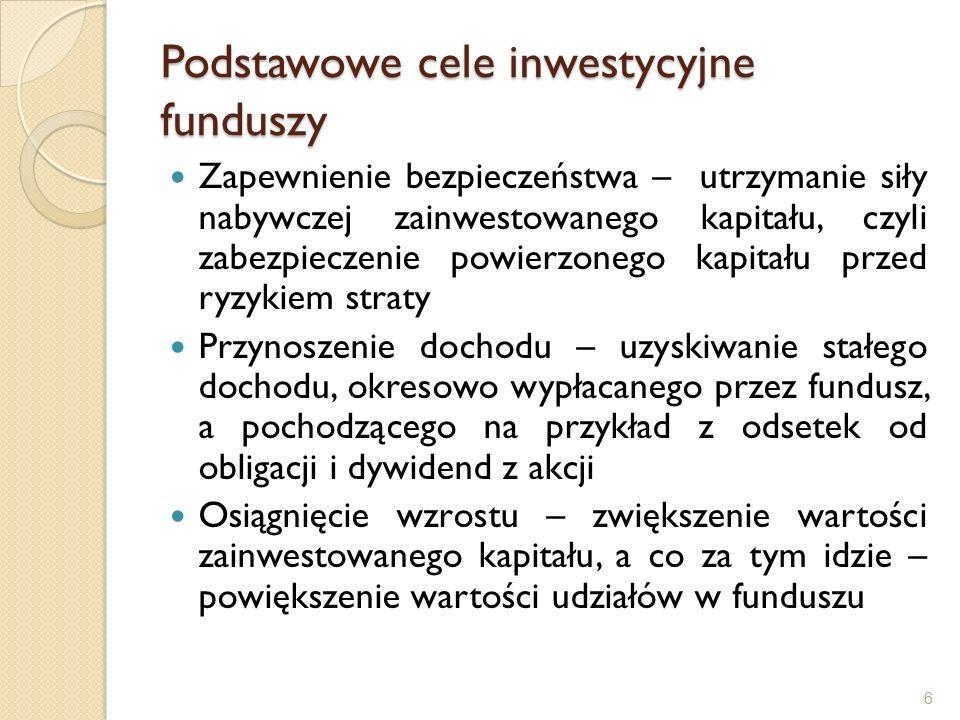 Polityka inwestycyjna funduszy UCITS 4.