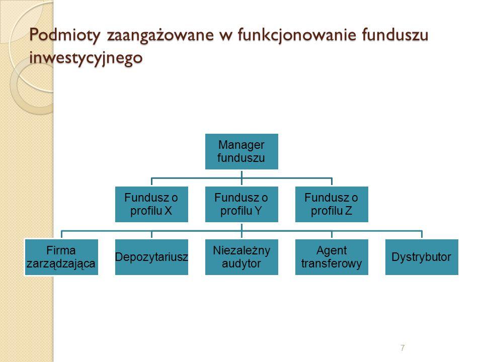 Podmioty zaangażowane w funkcjonowanie funduszu inwestycyjnego 2 Doradca inwestycyjny / firma zarządzająca – zarządza portfelem funduszu zgodnie z celami opisanymi w prospekcie Depozytariusz – instytucja przechowująca aktywa funduszu (najczęściej bank).