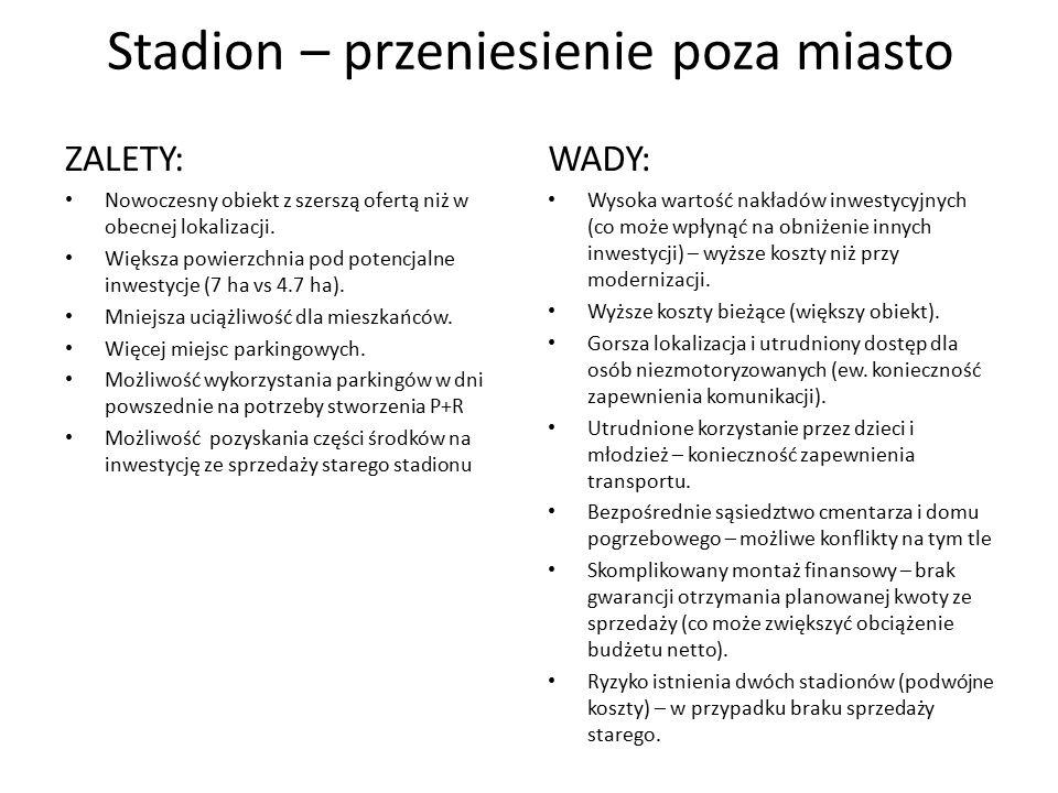 Stadion – przeniesienie poza miasto ZALETY: Nowoczesny obiekt z szerszą ofertą niż w obecnej lokalizacji. Większa powierzchnia pod potencjalne inwesty