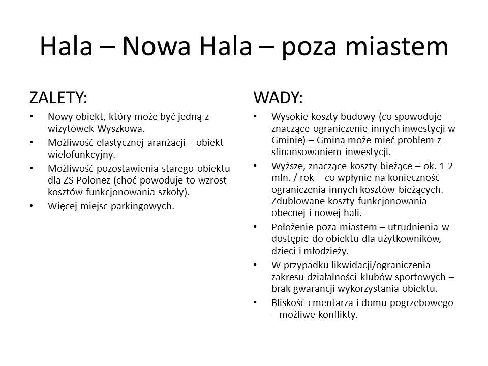 Hala – Nowa Hala – poza miastem ZALETY: Nowy obiekt, który może być jedną z wizytówek Wyszkowa. Możliwość elastycznej aranżacji – obiekt wielofunkcyjn