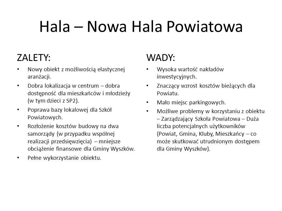 Hala – Nowa Hala Powiatowa ZALETY: Nowy obiekt z możliwością elastycznej aranżacji. Dobra lokalizacja w centrum – dobra dostępność dla mieszkańców i m