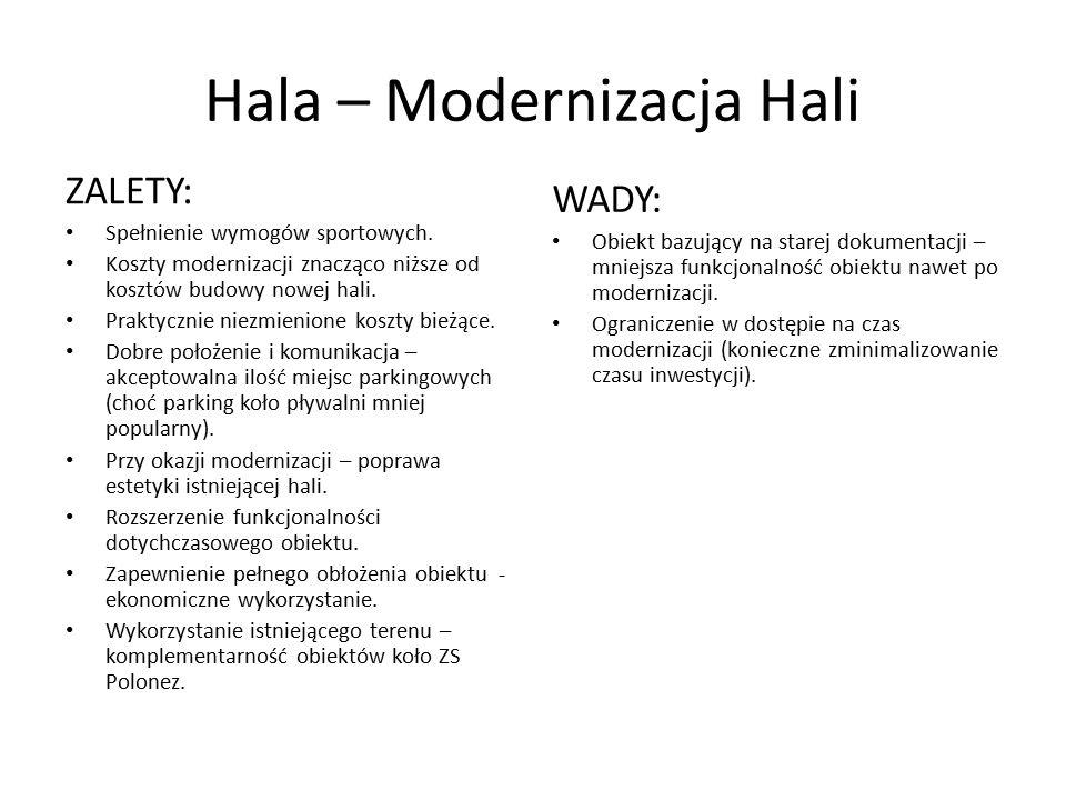 Hala – Modernizacja Hali ZALETY: Spełnienie wymogów sportowych. Koszty modernizacji znacząco niższe od kosztów budowy nowej hali. Praktycznie niezmien