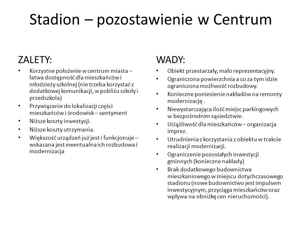 Stadion – pozostawienie w Centrum ZALETY: Korzystne położenie w centrum miasta – łatwa dostępność dla mieszkańców i młodzieży szkolnej (nie trzeba kor