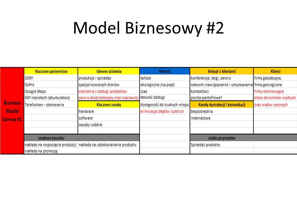 Model Biznesowy #2
