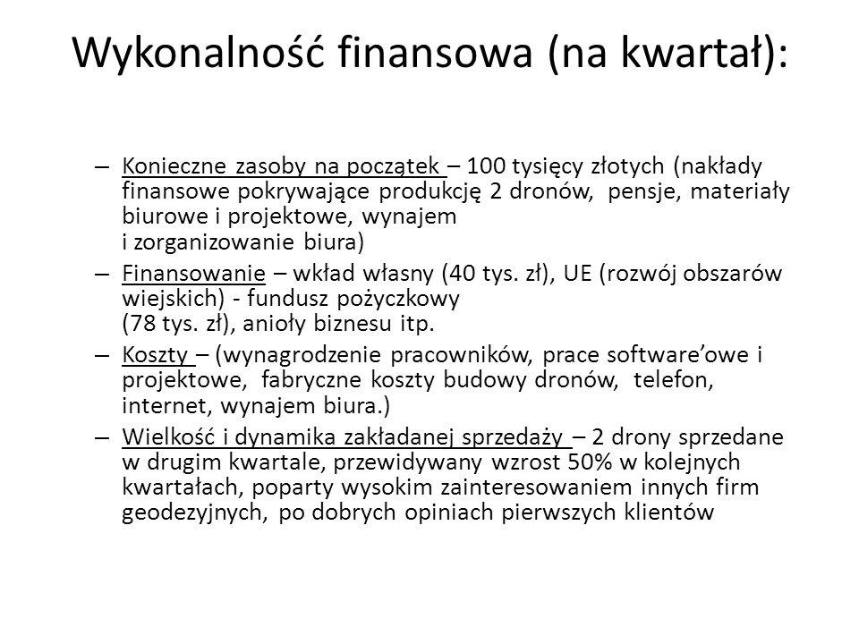 Wykonalność finansowa (na kwartał): – Konieczne zasoby na początek – 100 tysięcy złotych (nakłady finansowe pokrywające produkcję 2 dronów, pensje, materiały biurowe i projektowe, wynajem i zorganizowanie biura) – Finansowanie – wkład własny (40 tys.
