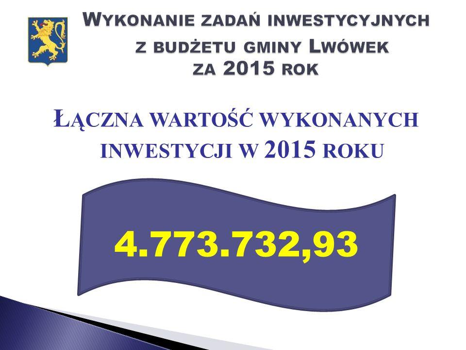 Ł ĄCZNA WARTOŚĆ WYKONANYCH INWESTYCJI W 2015 ROKU 4.773.732,93