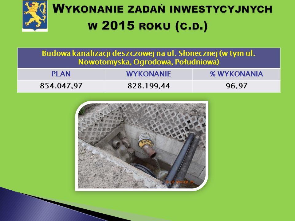 Budowa kanalizacji deszczowej na ul. Słonecznej (w tym ul.