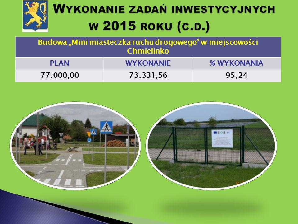 """Budowa """"Mini miasteczka ruchu drogowego w miejscowości Chmielinko PLANWYKONANIE% WYKONANIA 77.000,0073.331,5695,24"""