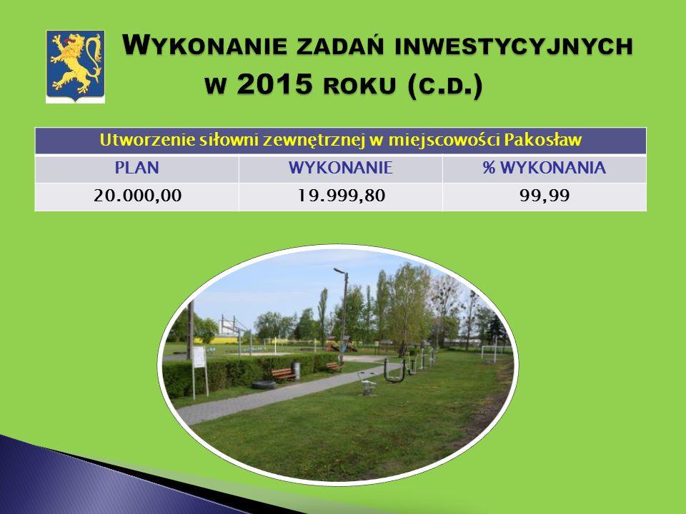 Utworzenie siłowni zewnętrznej w miejscowości Pakosław PLANWYKONANIE% WYKONANIA 20.000,0019.999,8099,99