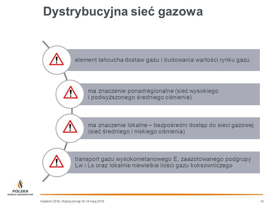 Dystrybucyjna sieć gazowa Gazterm 2016, Międzyzdroje 16-18 maja 201610 element łańcucha dostaw gazu i budowania wartości rynku gazu ma znaczenie ponad
