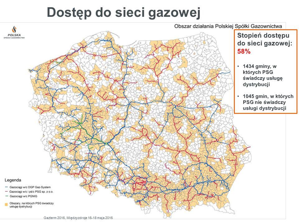 Dostęp do sieci gazowej Gazterm 2016, Międzyzdroje 16-18 maja 2016
