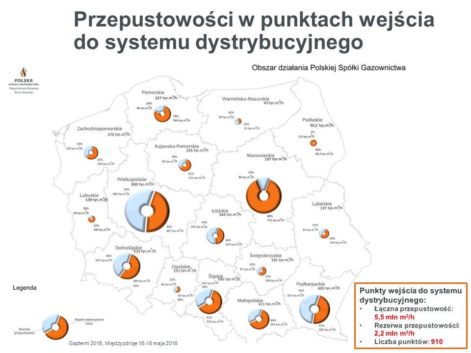 Przepustowości w punktach wejścia do systemu dystrybucyjnego Gazterm 2016, Międzyzdroje 16-18 maja 2016