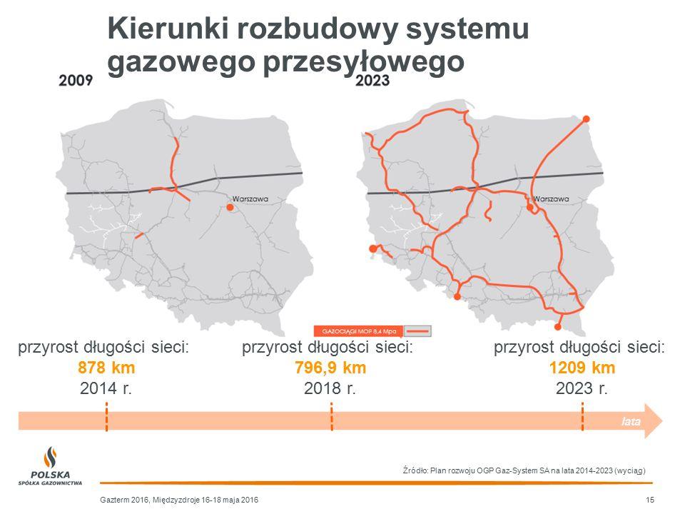 Kierunki rozbudowy systemu gazowego przesyłowego Gazterm 2016, Międzyzdroje 16-18 maja 201615 Źródło: Plan rozwoju OGP Gaz-System SA na lata 2014-2023
