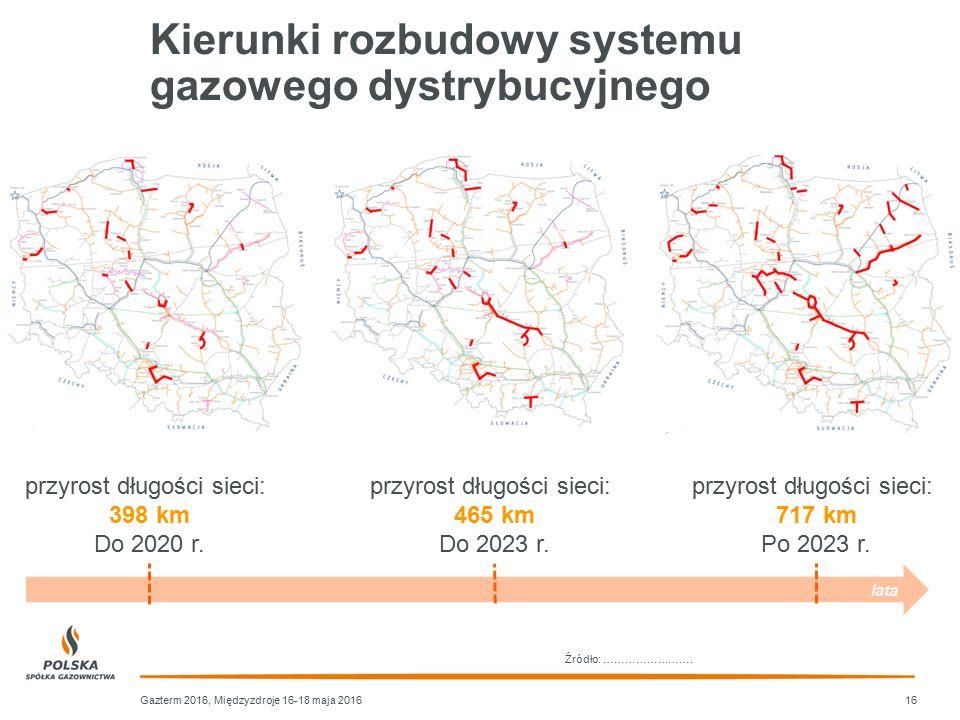 Kierunki rozbudowy systemu gazowego dystrybucyjnego Gazterm 2016, Międzyzdroje 16-18 maja 201616 Źródło: ……………………. lata przyrost długości sieci: 398 k