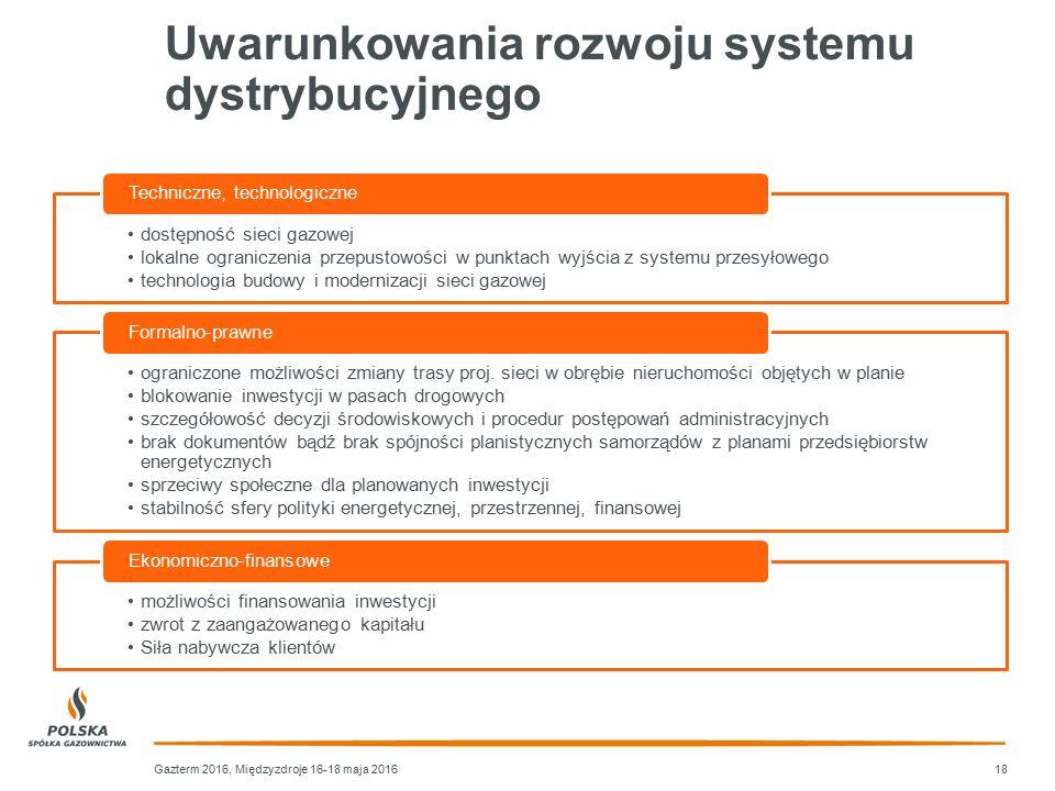 Uwarunkowania rozwoju systemu dystrybucyjnego dostępność sieci gazowej lokalne ograniczenia przepustowości w punktach wyjścia z systemu przesyłowego t