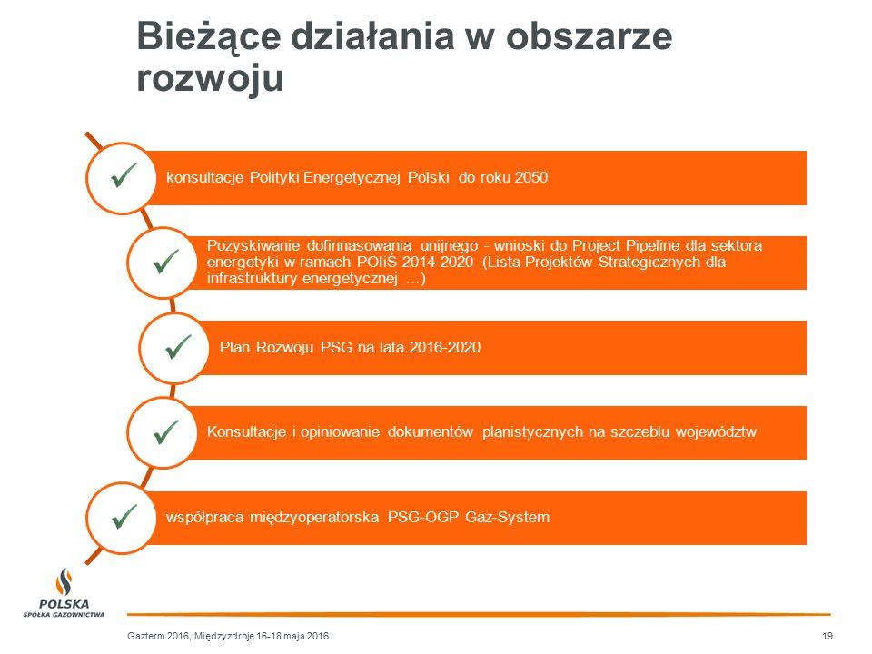 Bieżące działania w obszarze rozwoju Gazterm 2016, Międzyzdroje 16-18 maja 201619 konsultacje Polityki Energetycznej Polski do roku 2050 Pozyskiwanie