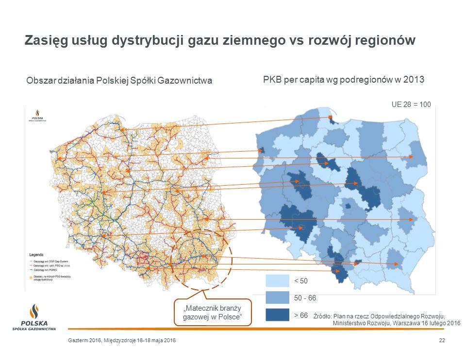 22 Zasięg usług dystrybucji gazu ziemnego vs rozwój regionów PKB per capita wg podregionów w 2013 Obszar działania Polskiej Spółki Gazownictwa Źródło: