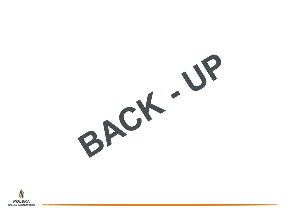 BACK - UP