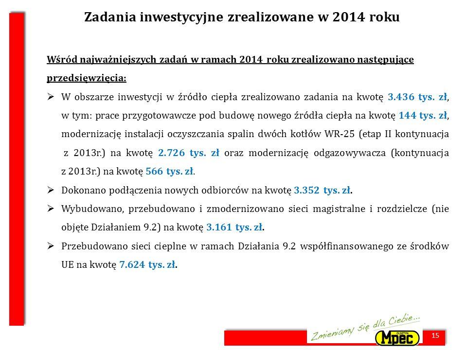 15 Zadania inwestycyjne zrealizowane w 2014 roku Wśród najważniejszych zadań w ramach 2014 roku zrealizowano następujące przedsięwzięcia:  W obszarze inwestycji w źródło ciepła zrealizowano zadania na kwotę 3.436 tys.