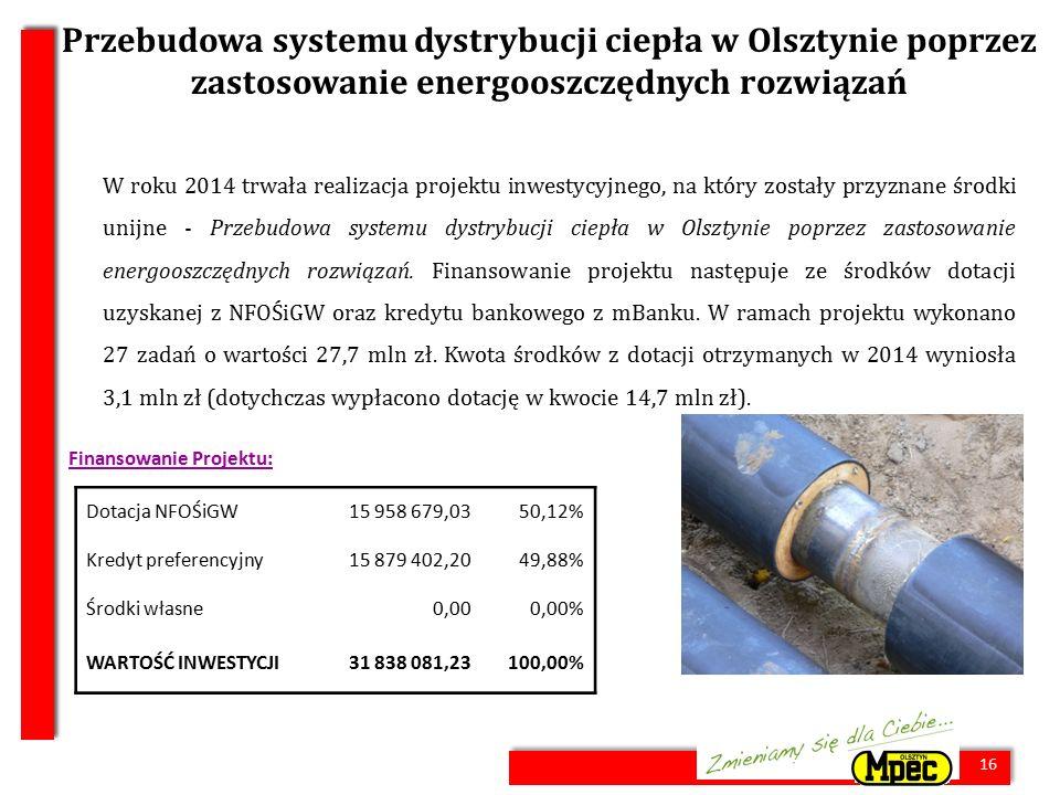 16 Przebudowa systemu dystrybucji ciepła w Olsztynie poprzez zastosowanie energooszczędnych rozwiązań W roku 2014 trwała realizacja projektu inwestycyjnego, na który zostały przyznane środki unijne - Przebudowa systemu dystrybucji ciepła w Olsztynie poprzez zastosowanie energooszczędnych rozwiązań.
