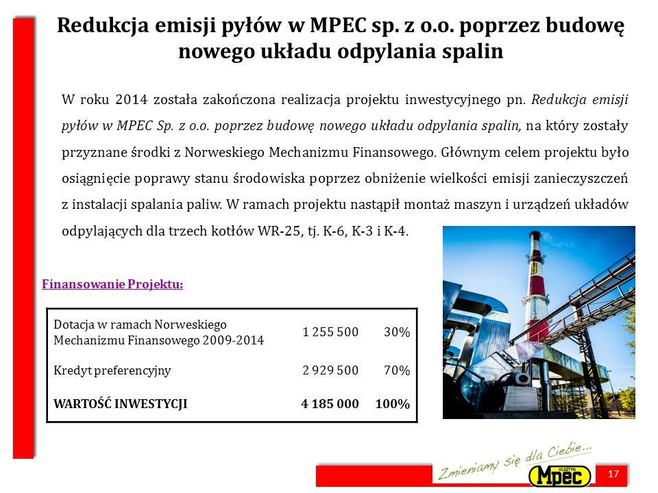 17 Redukcja emisji pyłów w MPEC sp. z o.o. poprzez budowę nowego układu odpylania spalin W roku 2014 została zakończona realizacja projektu inwestycyj