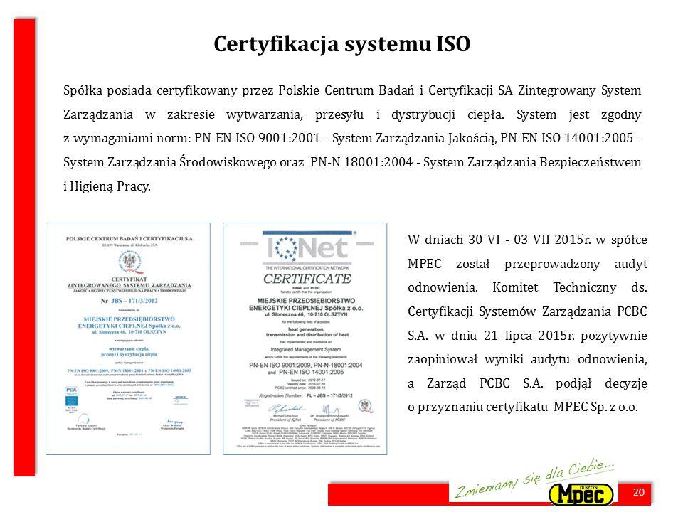 20 Certyfikacja systemu ISO Spółka posiada certyfikowany przez Polskie Centrum Badań i Certyfikacji SA Zintegrowany System Zarządzania w zakresie wytw