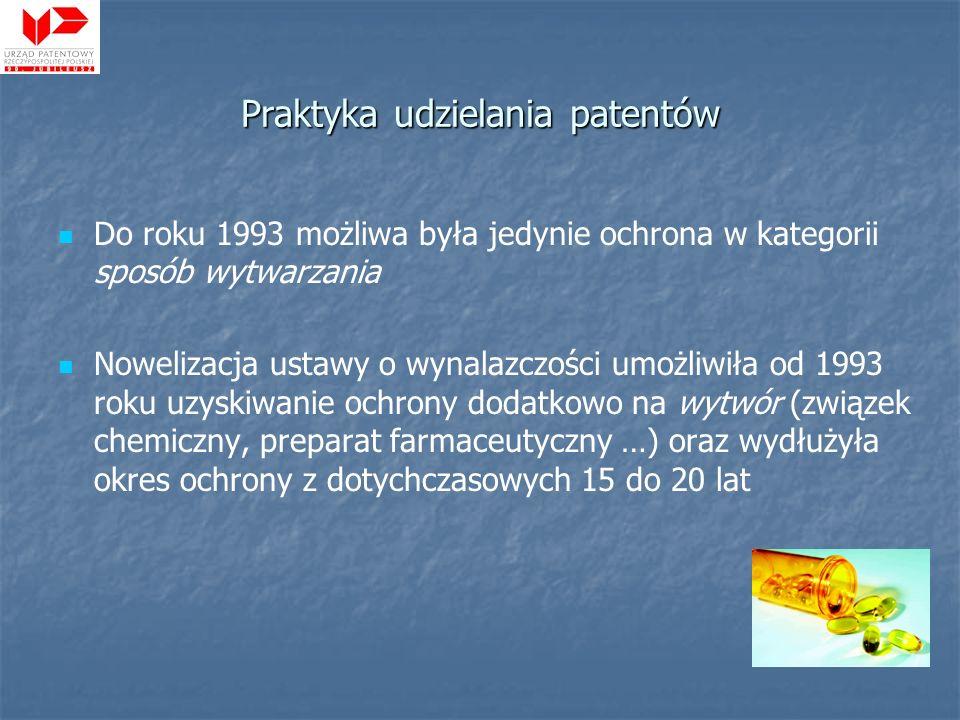 Do roku 1993 możliwa była jedynie ochrona w kategorii sposób wytwarzania Nowelizacja ustawy o wynalazczości umożliwiła od 1993 roku uzyskiwanie ochron