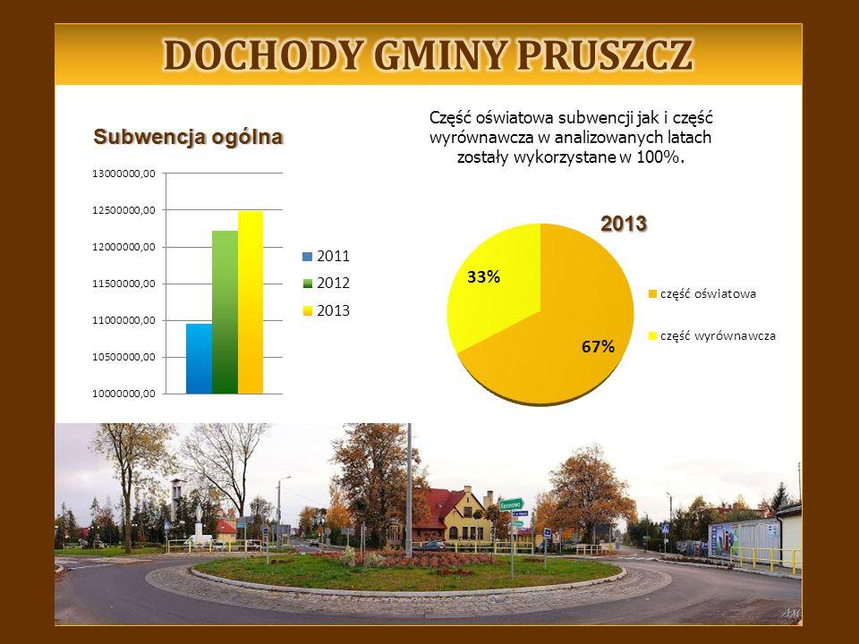 Subwencja ogólnaSubwencja ogólna 2013 Część oświatowa subwencji jak i część wyrównawcza w analizowanych latach zostały wykorzystane w 100%.