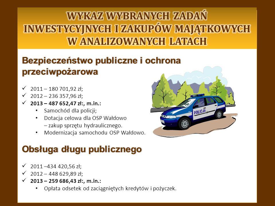 Bezpieczeństwo publiczne i ochrona przeciwpożarowa 2011 – 180 701,92 zł; 2012 – 236 357,96 zł; 2013 – 487 652,47 zł:, m.in.: Samochód dla policji; Dotacja celowa dla OSP Wałdowo – zakup sprzętu hydraulicznego.