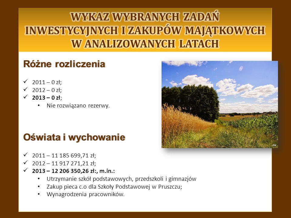 Różne rozliczeniaRóżne rozliczenia 2011 – 0 zł; 2012 – 0 zł; 2013 – 0 zł; Nie rozwiązano rezerwy.