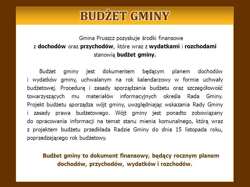 Uchwalenie budżetu jest procesem wieloetapowym, w którym możemy wyróżnić następujące stadia: do 30 IX roku poprzedzającego rok budżetowy jednostki składają materiały planistyczne niezbędne do opracowania projektu budżetu – przedmioty zadań oraz kwoty wydatków; do 15 X jednostki składają wykaz zadań i zakupów inwestycyjnych – rodzaj przedsięwzięcia, uzasadnienie celowości, skutki finansowe, wysokość nakładów, itp.; do 25 X Wójt ustala wykaz przedsięwzięć, które będą finansowane z budżetu gminy w przyszłym roku; do 15 XI projekt budżetu Wójt przedkłada Radzie Gminy oraz przesyła Regionalnej Izbie Obrachunkowej w Bydgoszczy celem zaopiniowania; do 31 XII uchwalenie budżetu przez Radę Gminy.