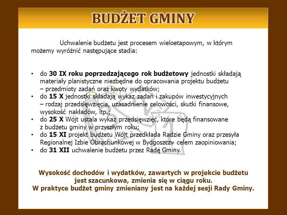 Dotacje celoweDotacje celowe Dotacje celowe pochodzą z budżetu państwa, samorządu województwa, powiatu, funduszy celowych; przeznaczonych głównie na realizację zadań bieżących gminy.