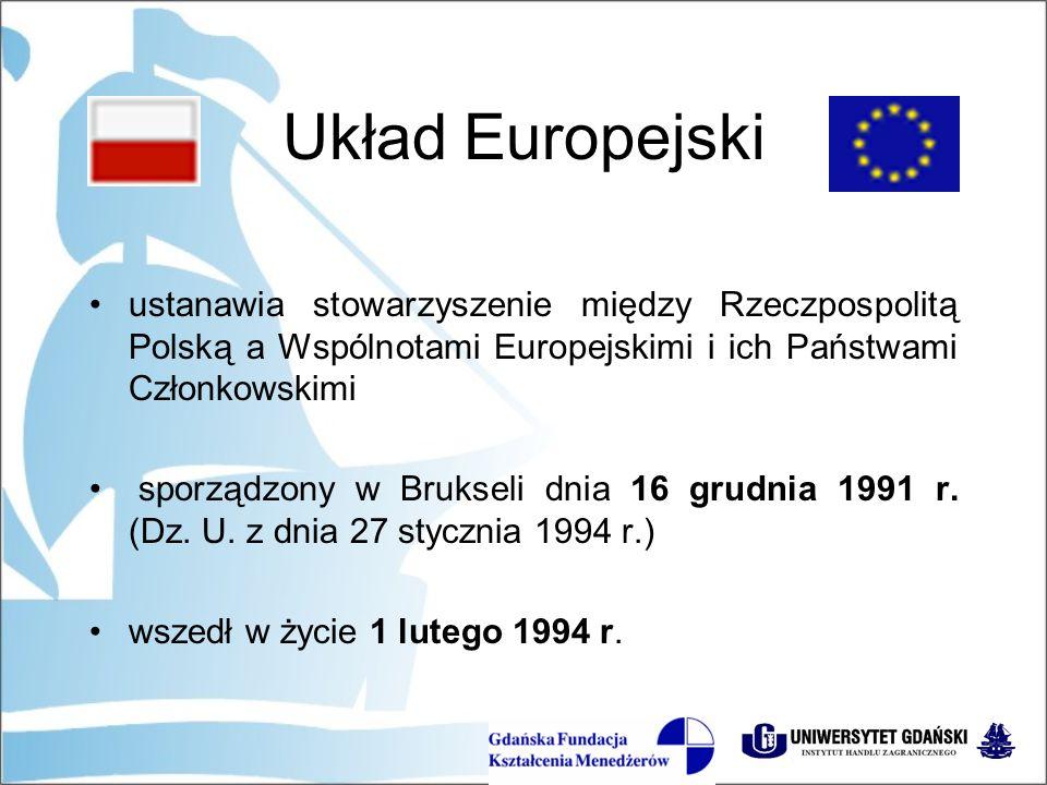 Układ Europejski ustanawia stowarzyszenie między Rzeczpospolitą Polską a Wspólnotami Europejskimi i ich Państwami Członkowskimi sporządzony w Brukseli