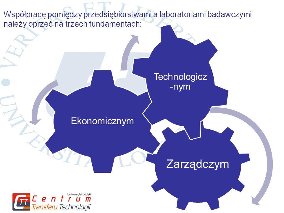 Współpracę pomiędzy przedsiębiorstwami a laboratoriami badawczymi należy oprzeć na trzech fundamentach: Zarządczym Ekonomicznym Technologicz -nym