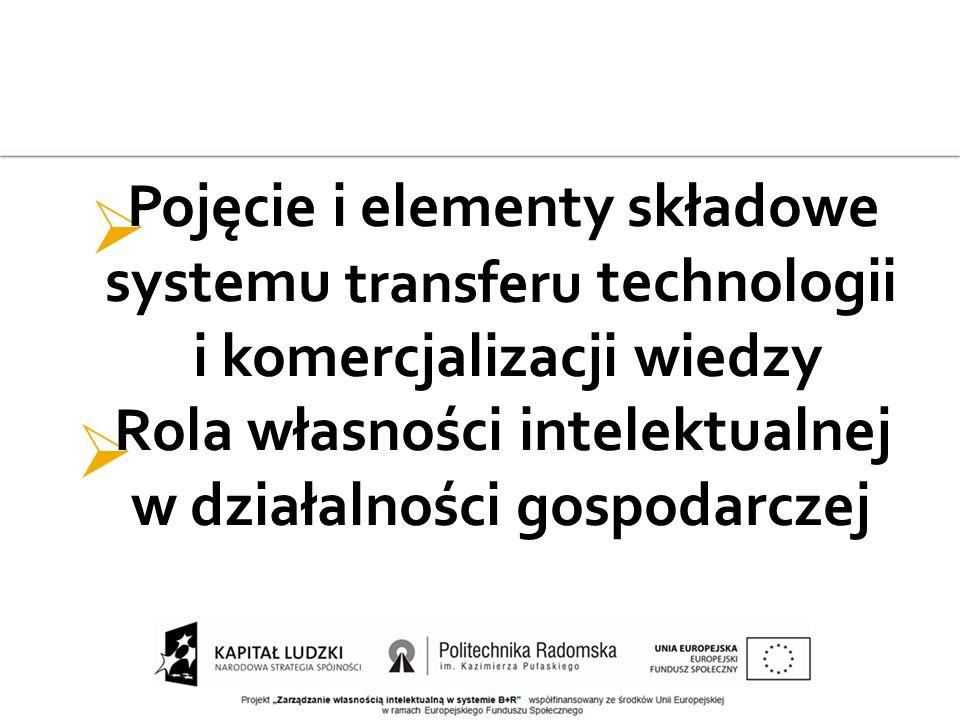  Pojęcie i elementy składowe systemu transferu technologii i komercjalizacji wiedzy  Rola własności intelektualnej w działalności gospodarczej