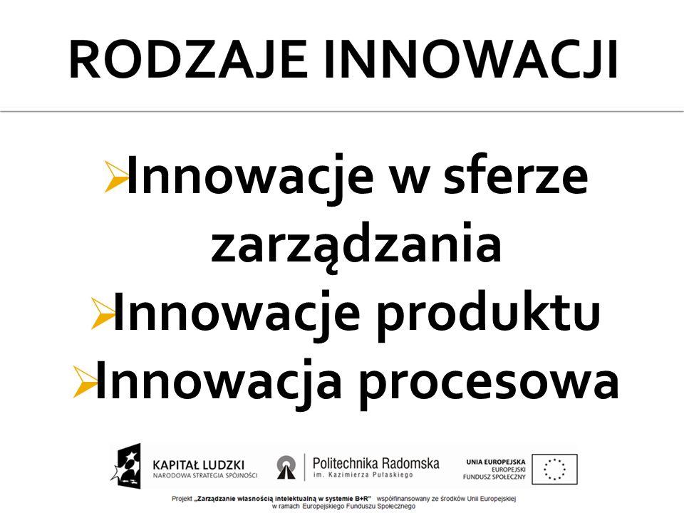  Innowacje w sferze zarządzania  Innowacje produktu  Innowacja procesowa