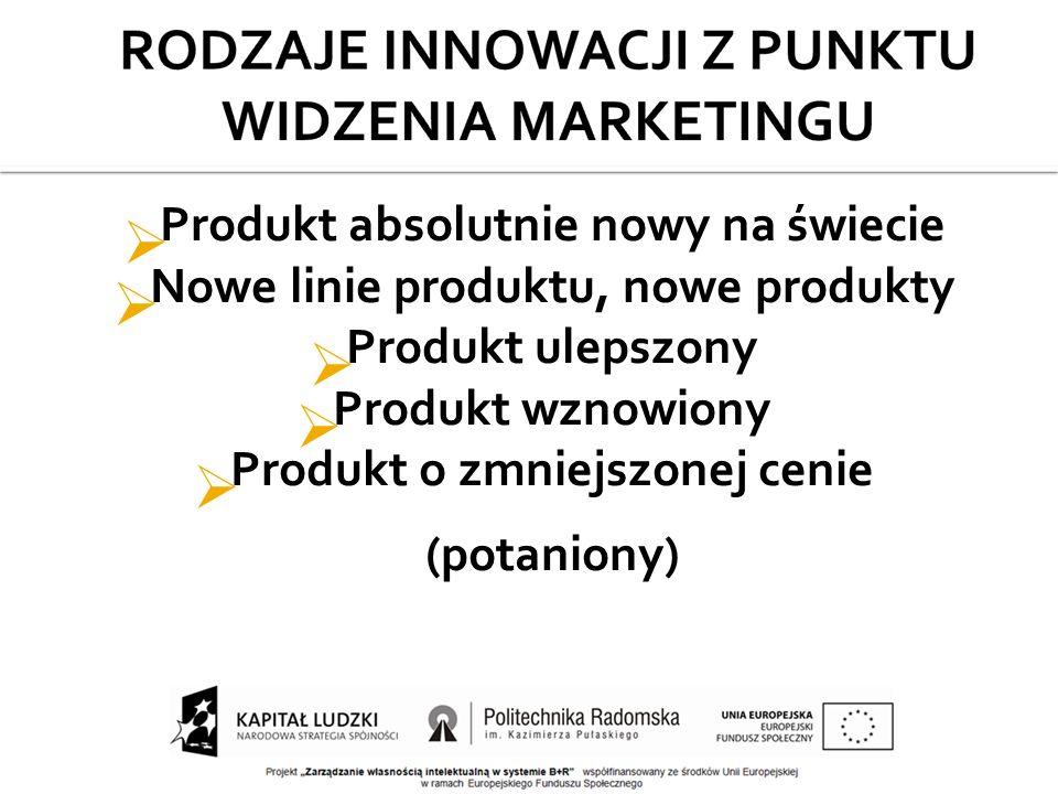  Produkt absolutnie nowy na świecie  Nowe linie produktu, nowe produkty  Produkt ulepszony  Produkt wznowiony  Produkt o zmniejszonej cenie (potaniony)