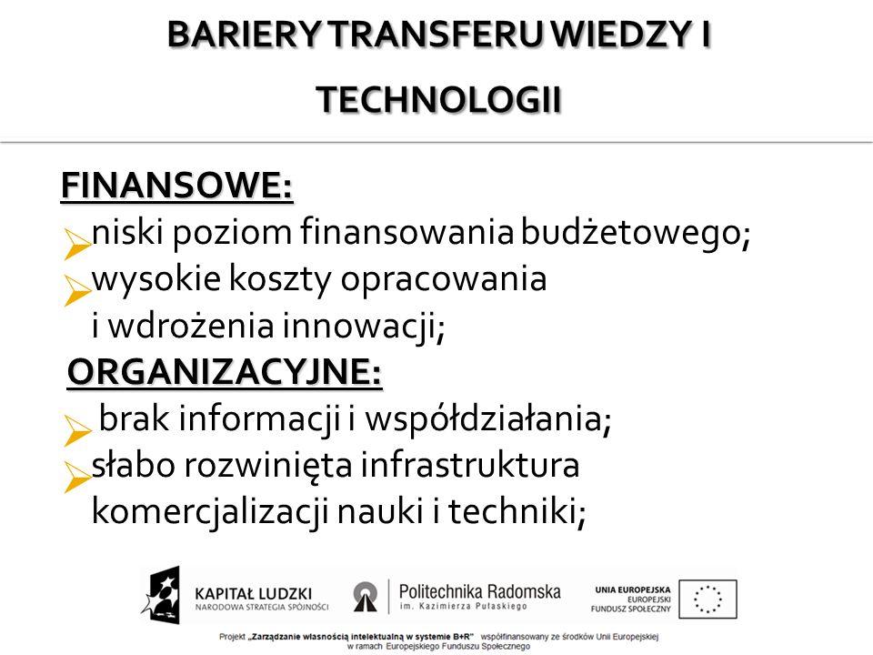 FINANSOWE:  niski poziom finansowania budżetowego;  wysokie koszty opracowania i wdrożenia innowacji; ORGANIZACYJNE: ORGANIZACYJNE:  brak informacji i współdziałania;  słabo rozwinięta infrastruktura komercjalizacji nauki i techniki;