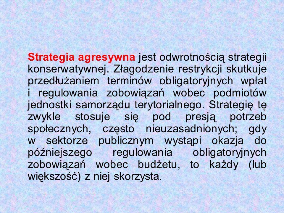 Strategia agresywna jest odwrotnością strategii konserwatywnej.