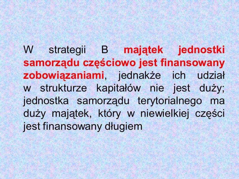 W strategii B majątek jednostki samorządu częściowo jest finansowany zobowiązaniami, jednakże ich udział w strukturze kapitałów nie jest duży; jednostka samorządu terytorialnego ma duży majątek, który w niewielkiej części jest finansowany długiem