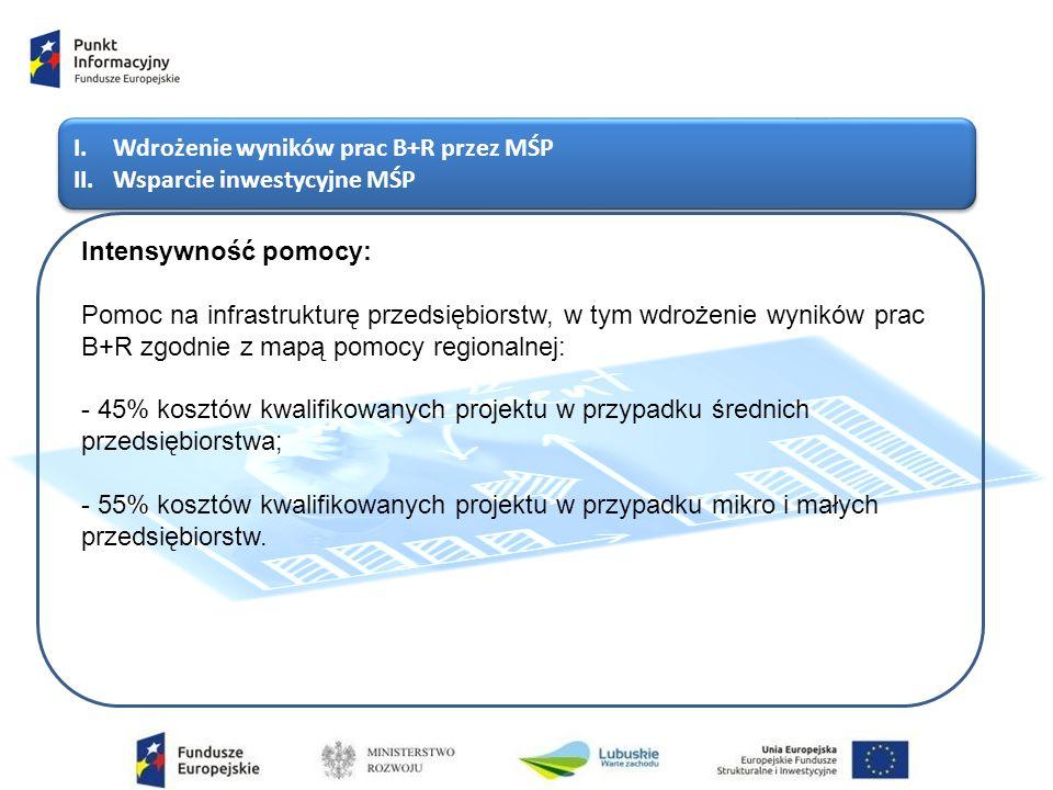I.Wdrożenie wyników prac B+R przez MŚP II.Wsparcie inwestycyjne MŚP I.Wdrożenie wyników prac B+R przez MŚP II.Wsparcie inwestycyjne MŚP Intensywność pomocy: Pomoc na infrastrukturę przedsiębiorstw, w tym wdrożenie wyników prac B+R zgodnie z mapą pomocy regionalnej: - 45% kosztów kwalifikowanych projektu w przypadku średnich przedsiębiorstwa; - 55% kosztów kwalifikowanych projektu w przypadku mikro i małych przedsiębiorstw.