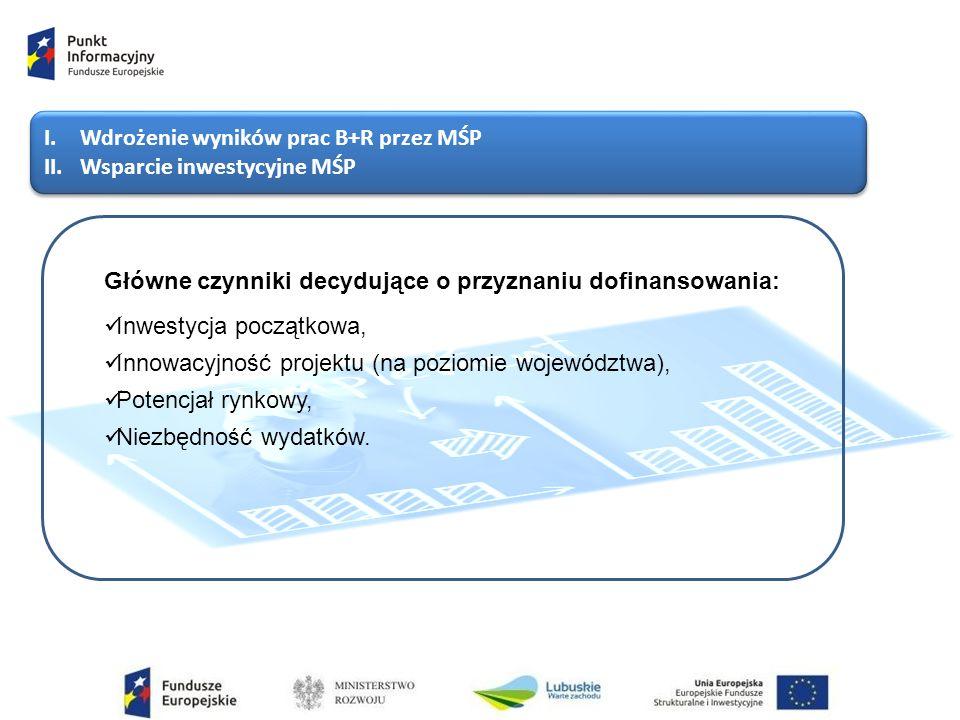 I.Wdrożenie wyników prac B+R przez MŚP II.Wsparcie inwestycyjne MŚP I.Wdrożenie wyników prac B+R przez MŚP II.Wsparcie inwestycyjne MŚP Główne czynniki decydujące o przyznaniu dofinansowania: Inwestycja początkowa, Innowacyjność projektu (na poziomie województwa), Potencjał rynkowy, Niezbędność wydatków.