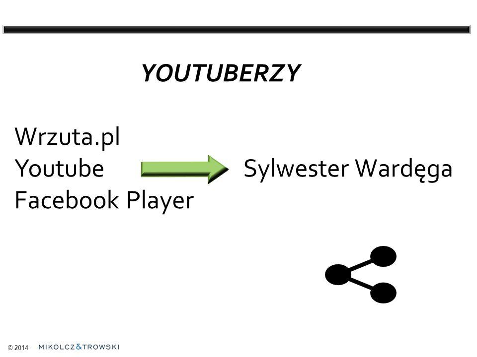© 2014 YOUTUBERZY Wrzuta.pl Youtube Sylwester Wardęga Facebook Player