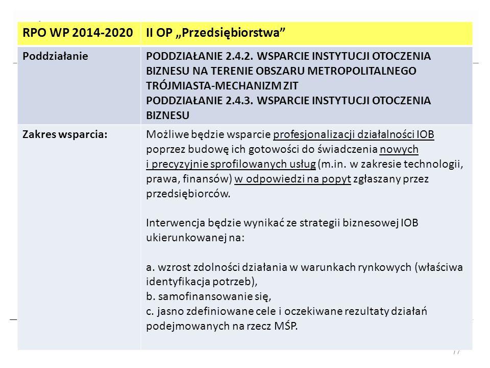 """Projekt jest współfinansowany przez Unię Europejską z Funduszu Spójności w ramach Programu Operacyjnego Pomoc Techniczna 2014-2020 17 RPO WP 2014-2020II OP """"Przedsiębiorstwa PoddziałaniePODDZIAŁANIE 2.4.2."""