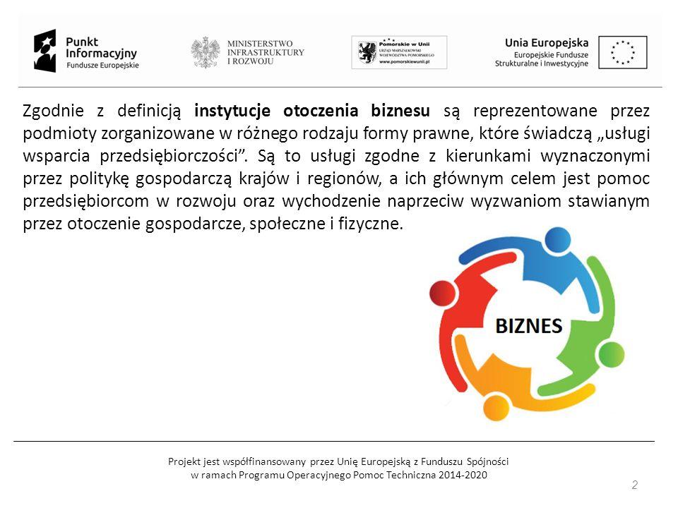 Projekt jest współfinansowany przez Unię Europejską z Funduszu Spójności w ramach Programu Operacyjnego Pomoc Techniczna 2014-2020 3 Polski system instytucji otoczenia biznesu jest bogaty zarówno od strony liczby instytucji jak i ze względu na ich różnorodność.