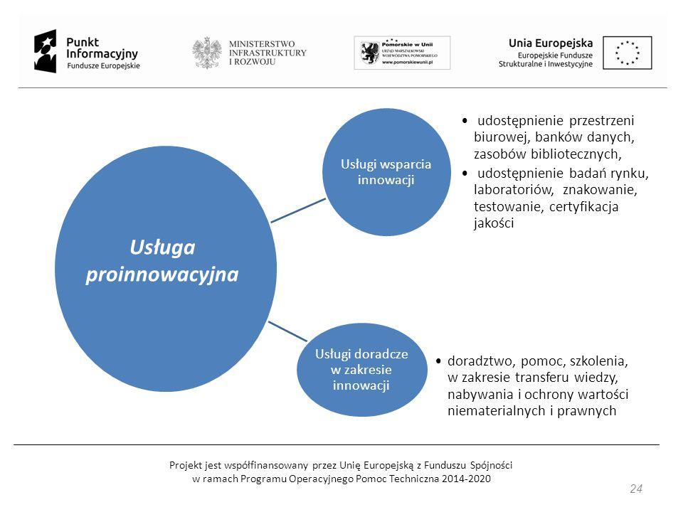 Projekt jest współfinansowany przez Unię Europejską z Funduszu Spójności w ramach Programu Operacyjnego Pomoc Techniczna 2014-2020 24 Usługi wsparcia innowacji udostępnienie przestrzeni biurowej, banków danych, zasobów bibliotecznych, udostępnienie badań rynku, laboratoriów, znakowanie, testowanie, certyfikacja jakości Usługi doradcze w zakresie innowacji doradztwo, pomoc, szkolenia, w zakresie transferu wiedzy, nabywania i ochrony wartości niematerialnych i prawnych Usługa proinnowacyjna